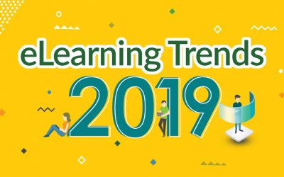 One Question About eLearning Trends with Rishu Singh of Learning Solutions LLP